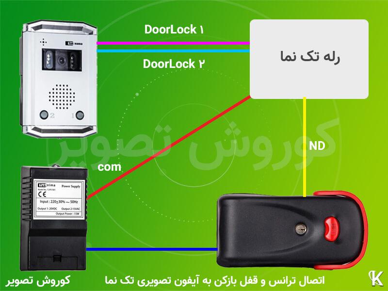 اتصال ترانس و قفل بازکن به آیفون تصویری تک نما